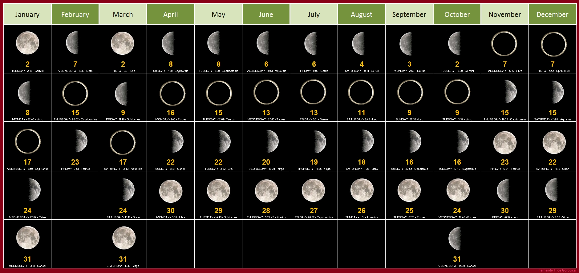 New Moon Phases Calendar December 2019