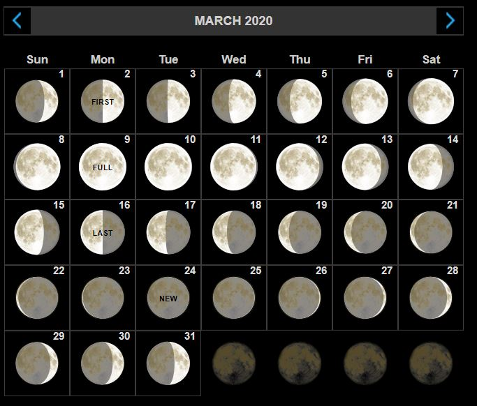 March 2020 Lunar Calendar Phases